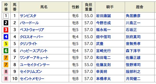 スクリーンショット 2015-05-05 14.29.53.png